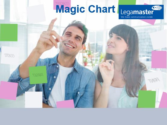 Legamaster Magicchart